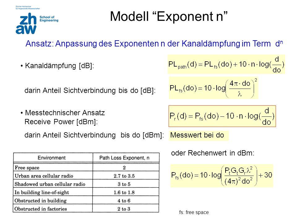Modell Exponent n Ansatz: Anpassung des Exponenten n der Kanaldämpfung im Term dn. Kanaldämpfung [dB]: